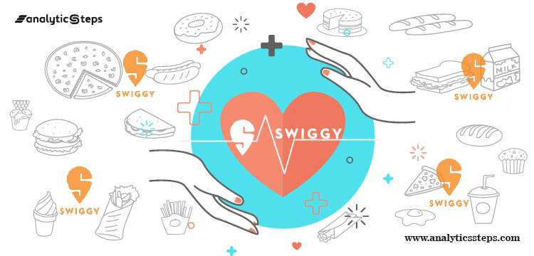 Swiggy starts a wellness program 'Built around you' title banner