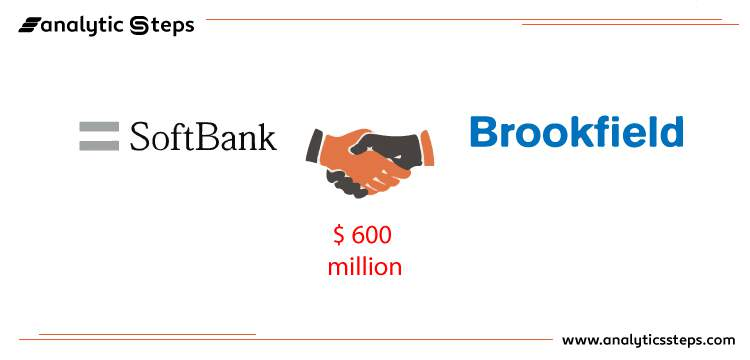 SBG Cleantech in conversation with Brookfield to hoist up to $600mn title banner