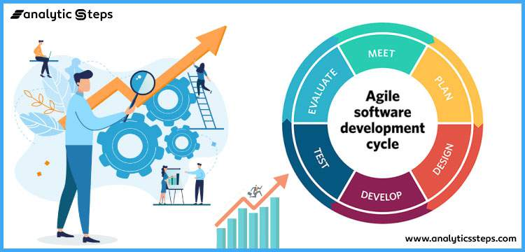 What is Agile Software Development? title banner