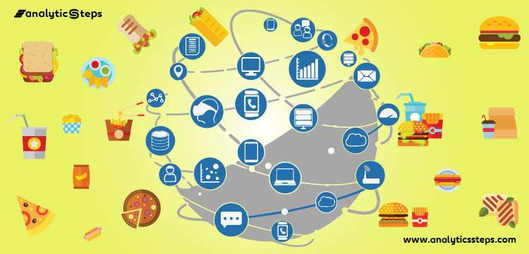 Role of Big Data in the Food Industry title banner
