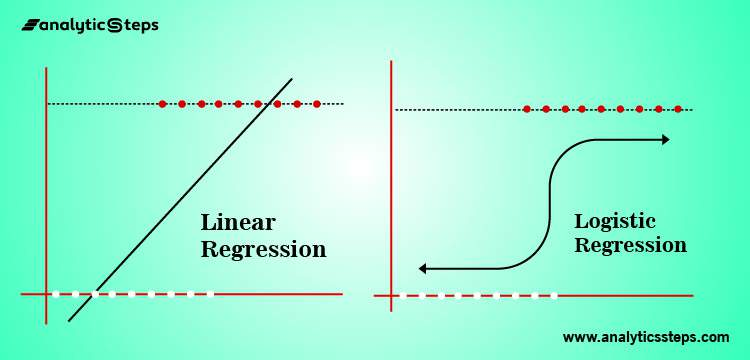 How Does Linear And Logistic Regression Work In Machine Learning? title banner