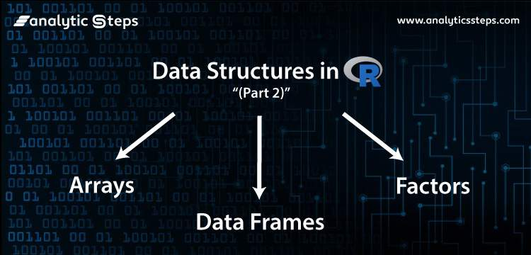 Data Structures in R : Part 2 title banner