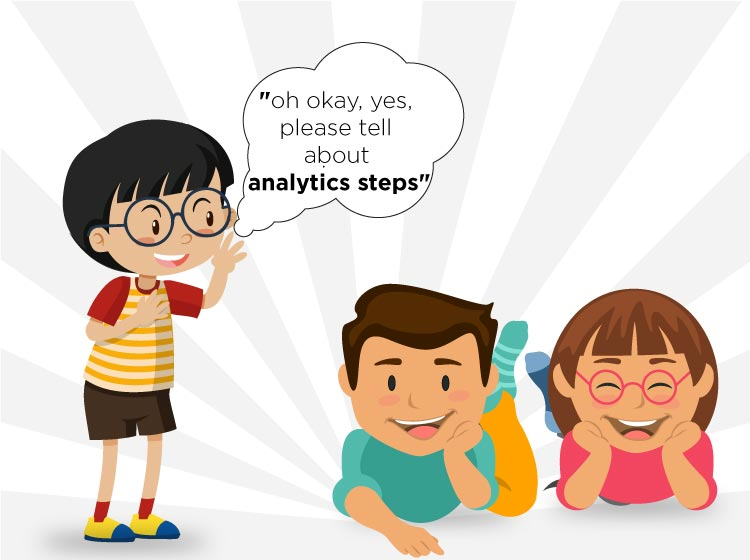 This image represents the curiosity to know about the steps for data analysis